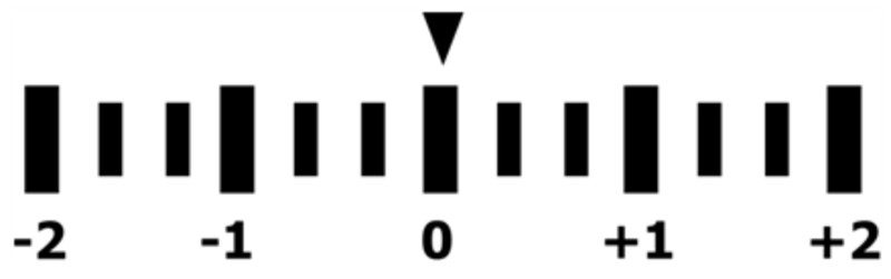 Esposimetro